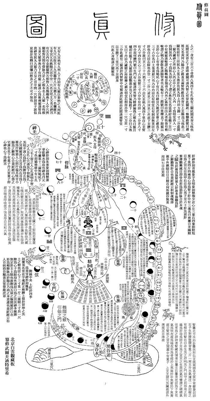 《道家修真图》内经图_内景图解养生_修持挂画